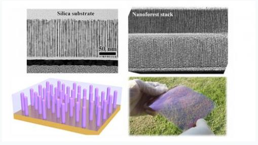 中科院提出金属陶瓷超材料薄膜制备新方法_薄
